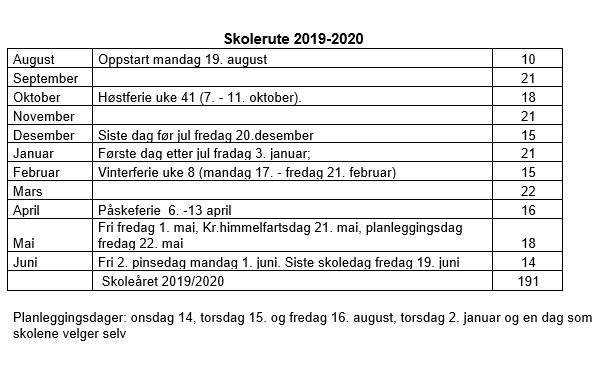 Skolerute 2020 2020